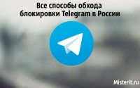 telegram-app-guide